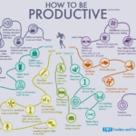 Infographic – Do You Want To Be More Productive This Year?