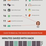 Infographic – Productivity Hacks From LinkedIn Influencers