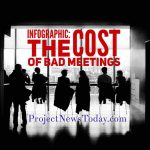 Infographic: The Cost of Bad Meetings
