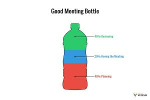 good-meeting-bottle