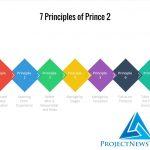 7 Principles of Prince 2