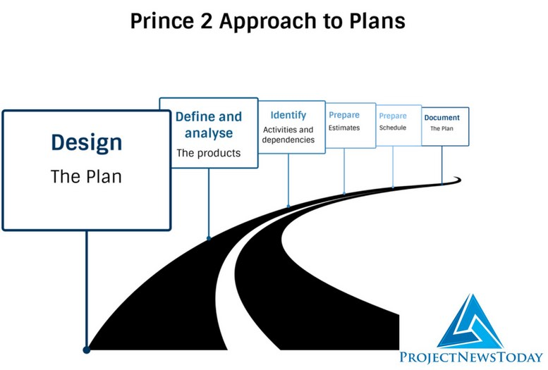 Prince 2 Approach to Plans