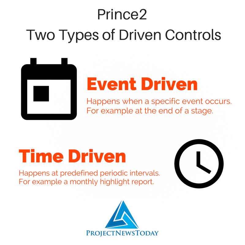 Prince2 Driven Controls