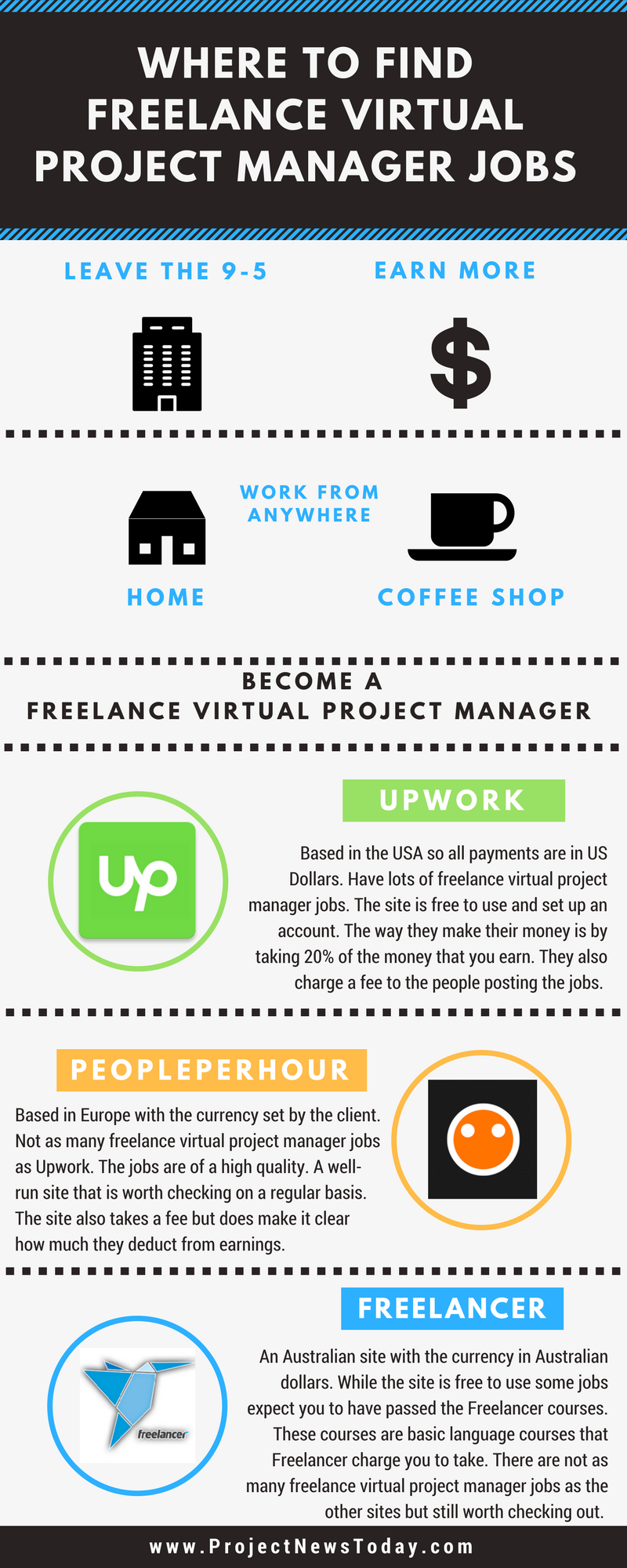 Infographic Where to Find Freelance Virtual Project Manager Jobs